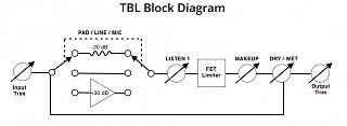 Korneff Audio Talkback Limiter-tbl-block.jpg