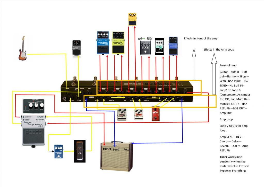 looper control pedal within a ns2 loop ? gearslutz pro audio on Amp Wiring Diagrams Guitar Pedal Circuit Diagram for moen gec9 boss looper control pedal within a ns2 loop ? moen gec9 boss