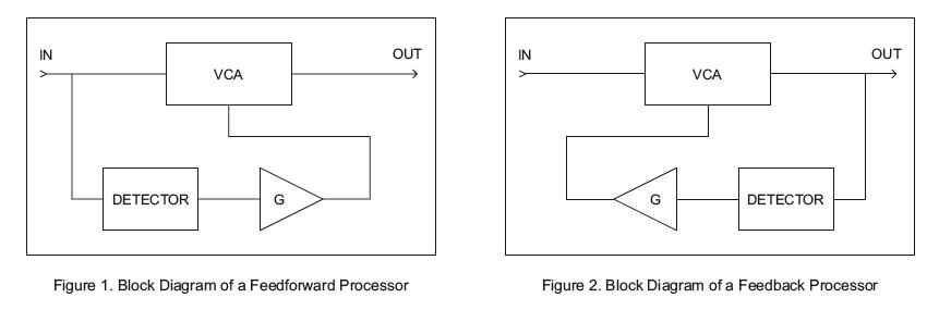 120800d1241911741-compression-feedback-vs-feedforward-picture-1-1.jpg