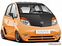 China Mic Trip Pictures and Thoughts-modified_tata_nano.jpg