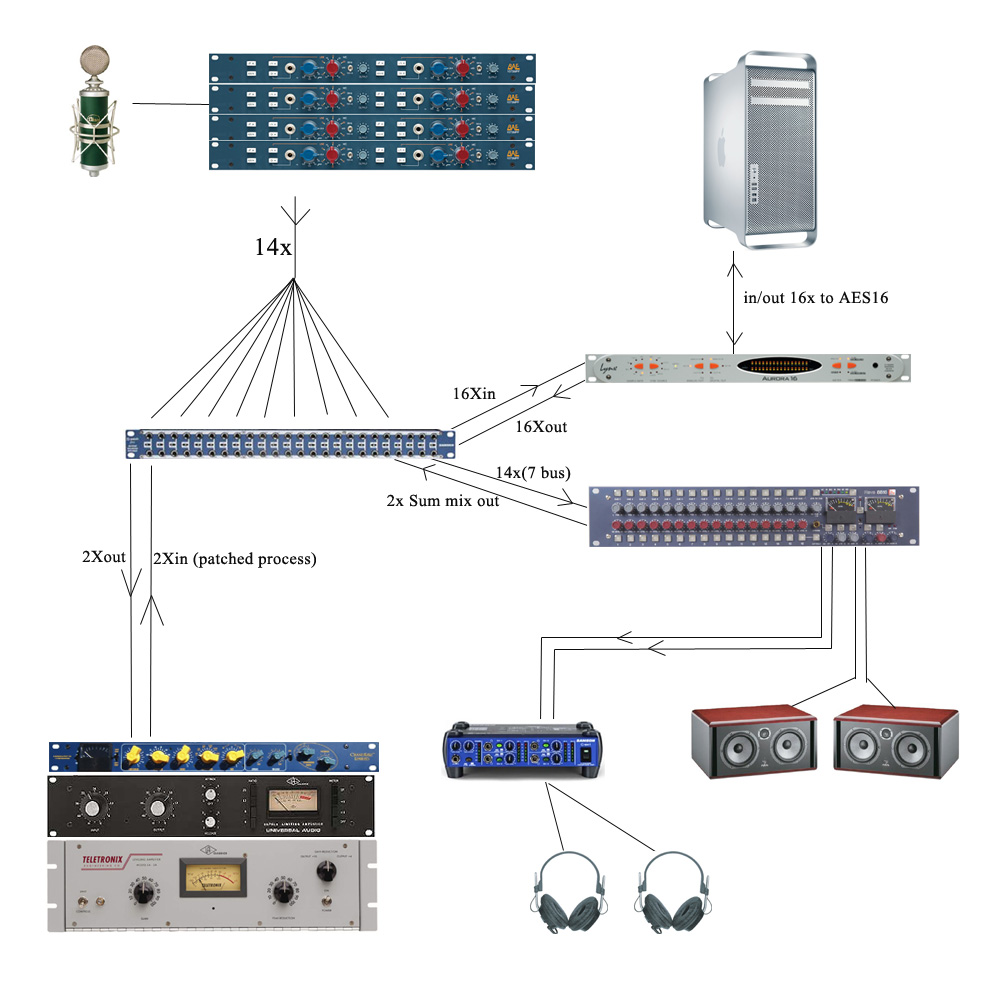 sonos connect wiring diagram honeywell alarm system home recording studio  wiring diagram home recording studio wiring