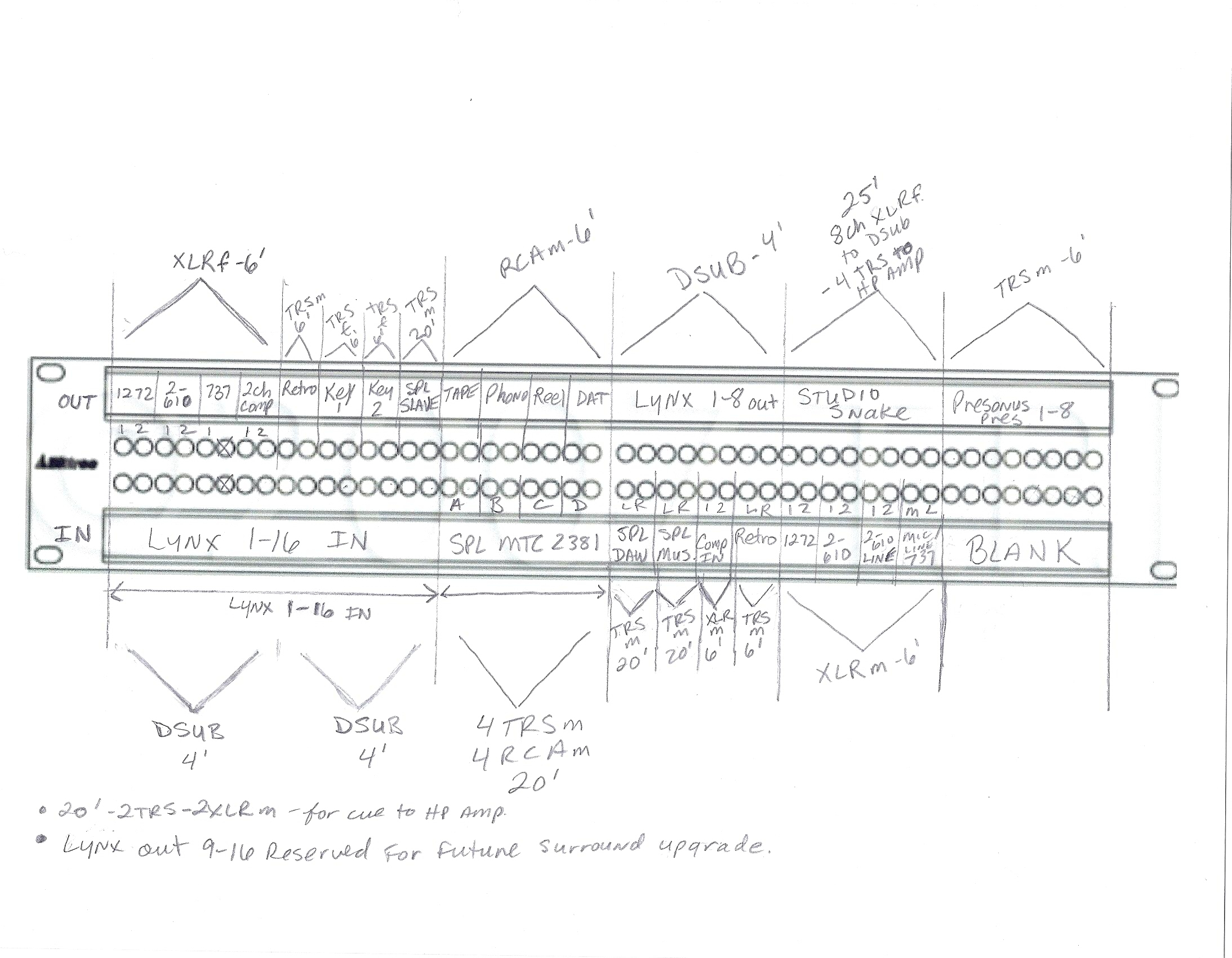 TT Patchbay Setup Diagram, Opinions? JPG and PDF Attached