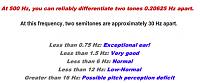 Converter test: 96io vs. MOTU 8pre-bild-2.png