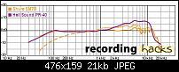 SM7 vs Heil PR40-sm7b-vs-pr40.jpg