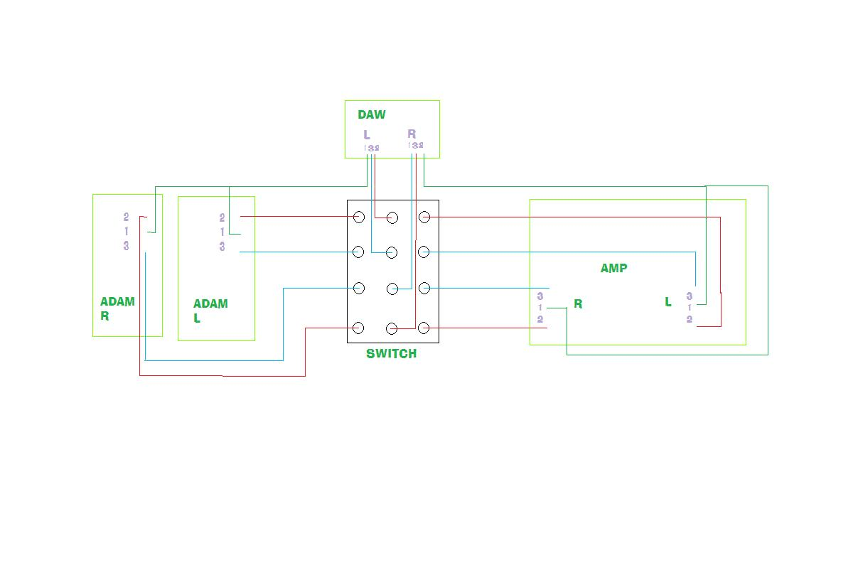 Splitter Box For Active And Passive Monitors Gearslutz 4pdt Wiring Diagram