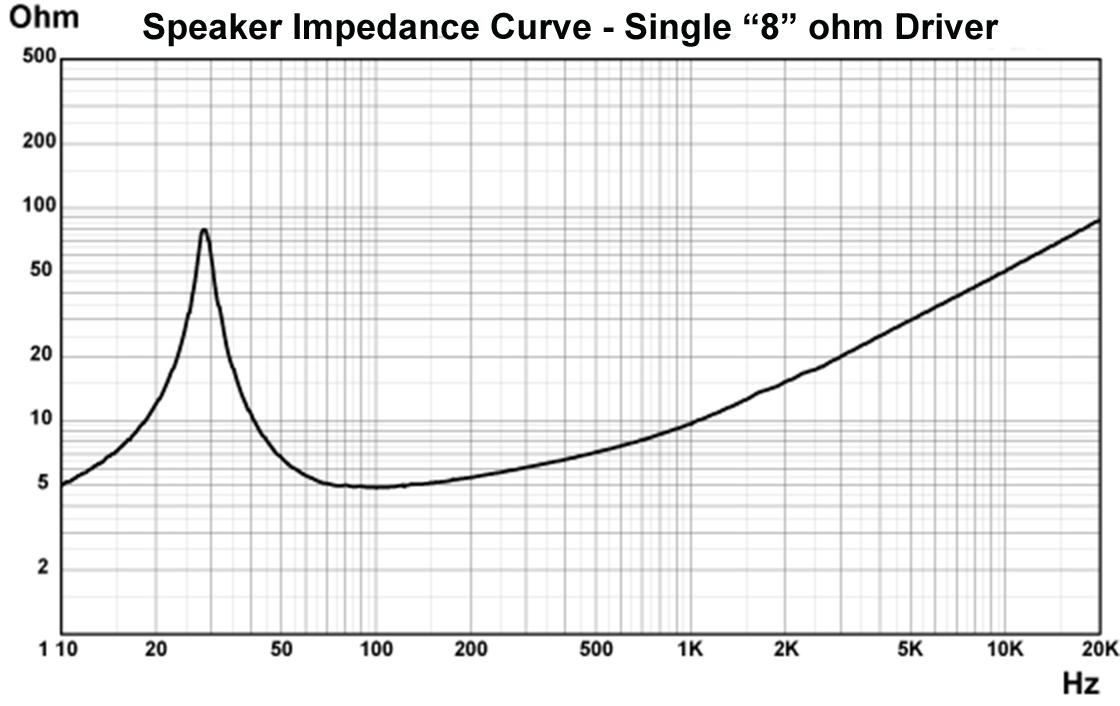Gold 300 303857d1344208036-valve-tube-amp-speaker-mismatch-8-ohm-speaker