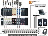 console's, mixers, API 500 series format?-xsum-500-series-application-540x400.jpg