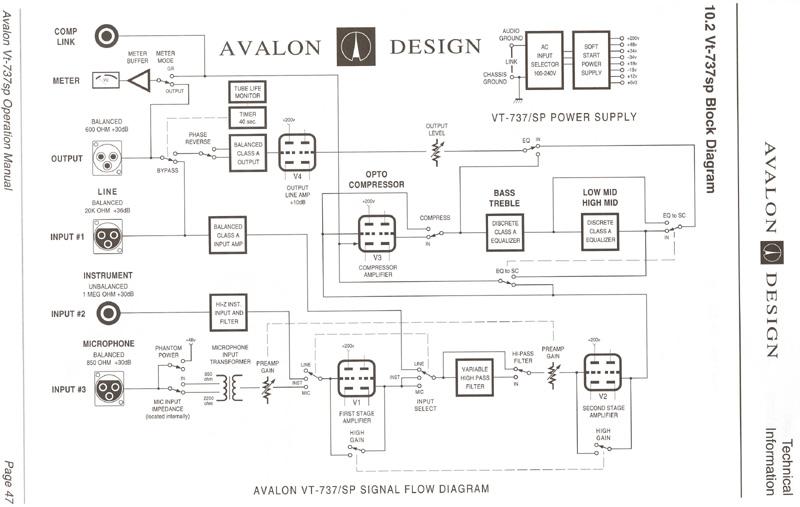 do you own an avalon 737 and have changed the tubes tube question rh gearslutz com avalon vt 737 sp manual pdf avalon vt 737 manual pdf
