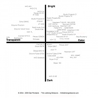 what's your definition of a modern mic ? some examples ?-mic-graph1.jpg
