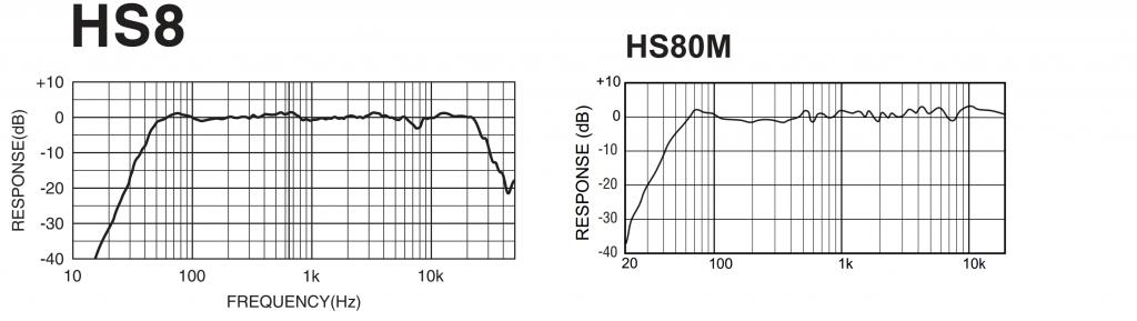 Recommendation on what to buy yamaha hs80m 39 s or the new for Yamaha hs80 vs hs8