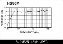 Recommendation on what to buy. Yamaha HS80m's or the new HS8 monitor.-hs80m-matlab-frequency-response.jpg