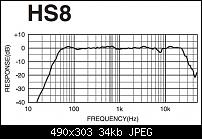 Recommendation on what to buy. Yamaha HS80m's or the new HS8 monitor.-hs8_freq.jpg