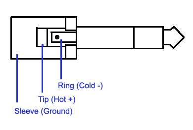 42464d1191882934 soldering xlr trs trs soldering xlr trs gearslutz pro audio community trs connector diagram at crackthecode.co