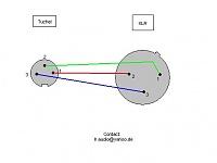 https://www.gearslutz.com/board/attachments/so-much-gear-so-little-time/43571d1398266863t-sennheiser-md-421-tuchel-xlr-tuchel-xlr-connection.jpg