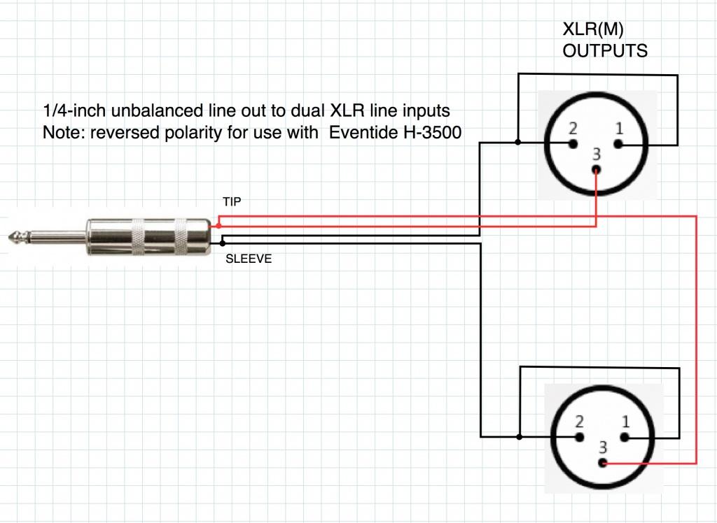 Xlr to 1 4 ts wiring diagram wiring solutions xlr to 1 4 ts wiring diagram solutions cheapraybanclubmaster Gallery