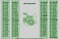 Note/Frequency chart for you-ss-freq-chart.jpg