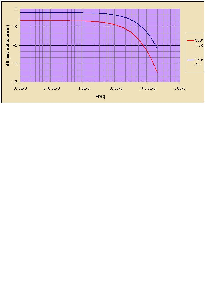 Star Quad Or 2 Cond Gearslutz Pro Audio Community