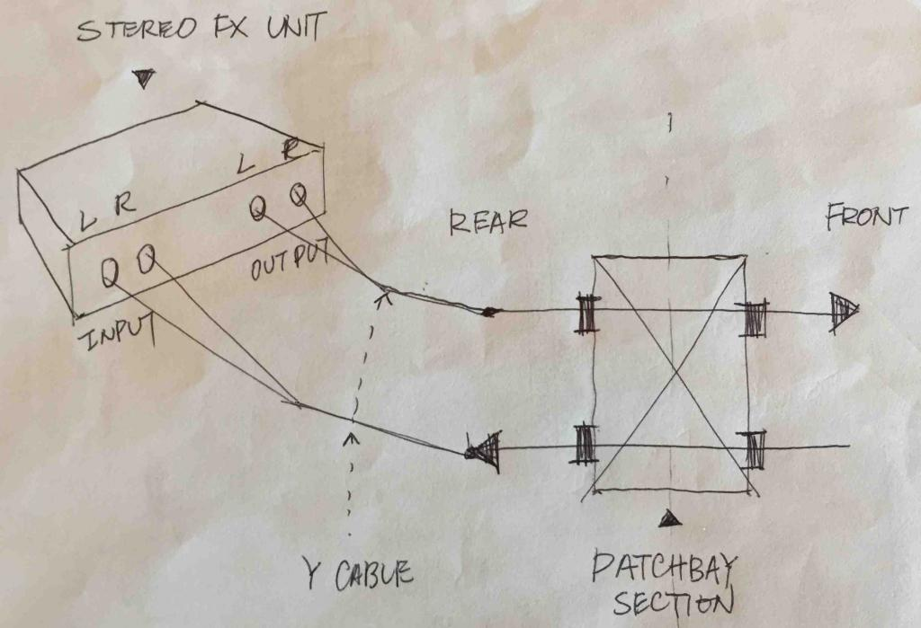 631072d1486122486 simple patchbay stereofx y split cable see diagram y cable diagram simple patchbay \u003e? stereofx y split cable *see diagram Audio Mixer Setup Diagram at edmiracle.co