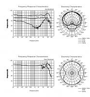 Advanced Audio CM800T (AA's take on Sony C800G)-c-800g-frequency-response2.jpg
