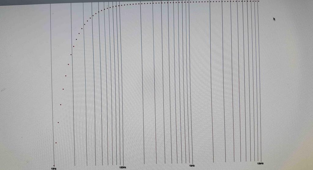 Advanced Audio CM87 - Gearslutz