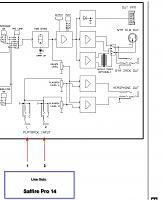 Help with set-up-saffire.jpg