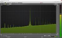 SSL SiX Channel Compressor Distortion-ssl_six_chcompccw_777hz.jpg