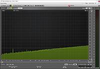 SSL SiX Channel Compressor Distortion-psu1_deviceoff.jpg