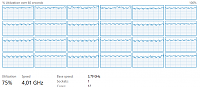 Here it is: what actually impacts performance in Cubase-cpu-record.png