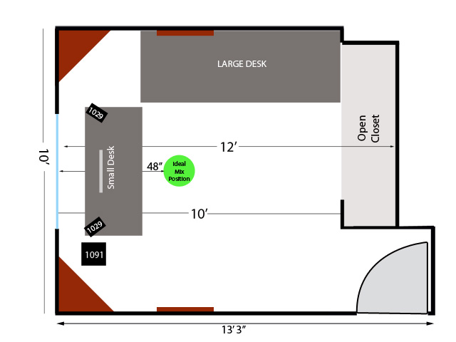 Subwoofer Placement Small Room