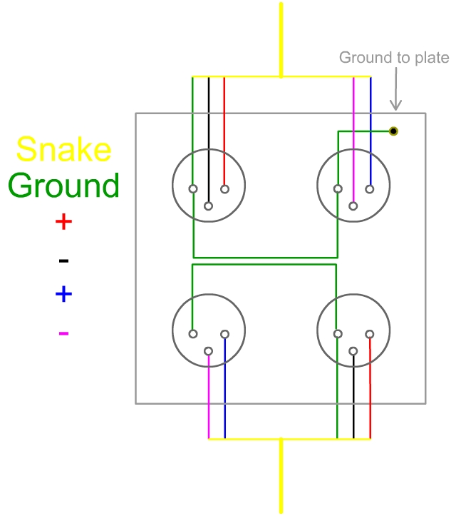 129173d1248147199 very simple question xlr a very simple question gearslutz pro audio community xlr wall plate wiring diagram at alyssarenee.co