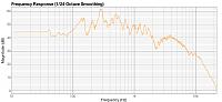 Lets talk graph(s)-picture-4.png
