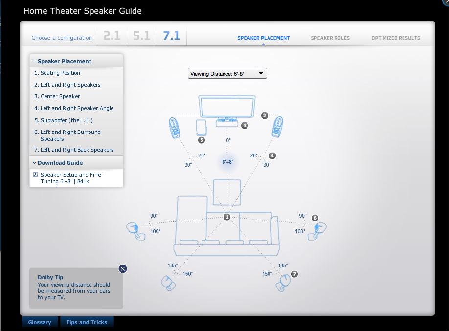 5 1 Surround Sound Speaker Placement Diagram - The Best Wiring ...