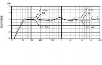 building home studio advice needed-roland-ds-90-response-graph.jpg