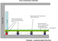sylomer/floating floor load calculation-floor-construction-schematic_elevation.jpg