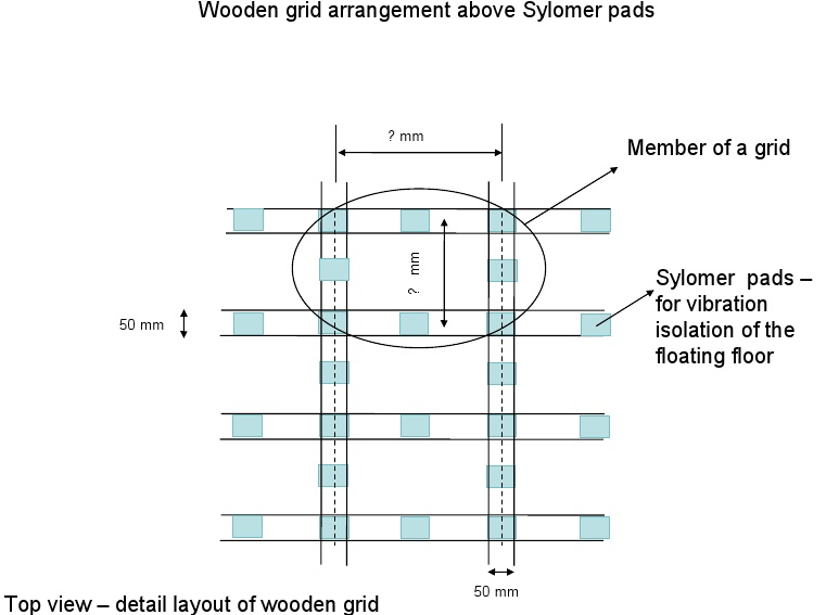 sylomer/floating floor load calculation