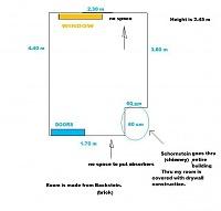 Install bass traps-room-plain.jpg