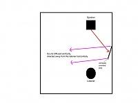 Envelope Time Curve - ETC - Impulse-untitled.jpg