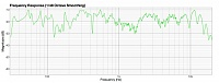 Is this frequency response any good?-studio-888.jpg