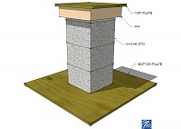 Diy large speaker stands ?-example-large-speaker-stand.jpg