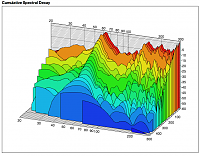 Room analysis shows large 64hz peak - details + pics - any advice?-waterfall-left-new.png