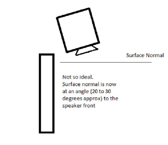Couple of questions about the Porous Absorber Calculator