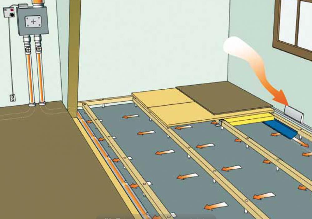 Best basement subfloor options