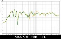 How can I tame these wild modes?-010911-spl-left-orange-right-green-.jpg
