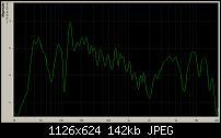 my control room eq plot-imaginarydaystudio.jpg