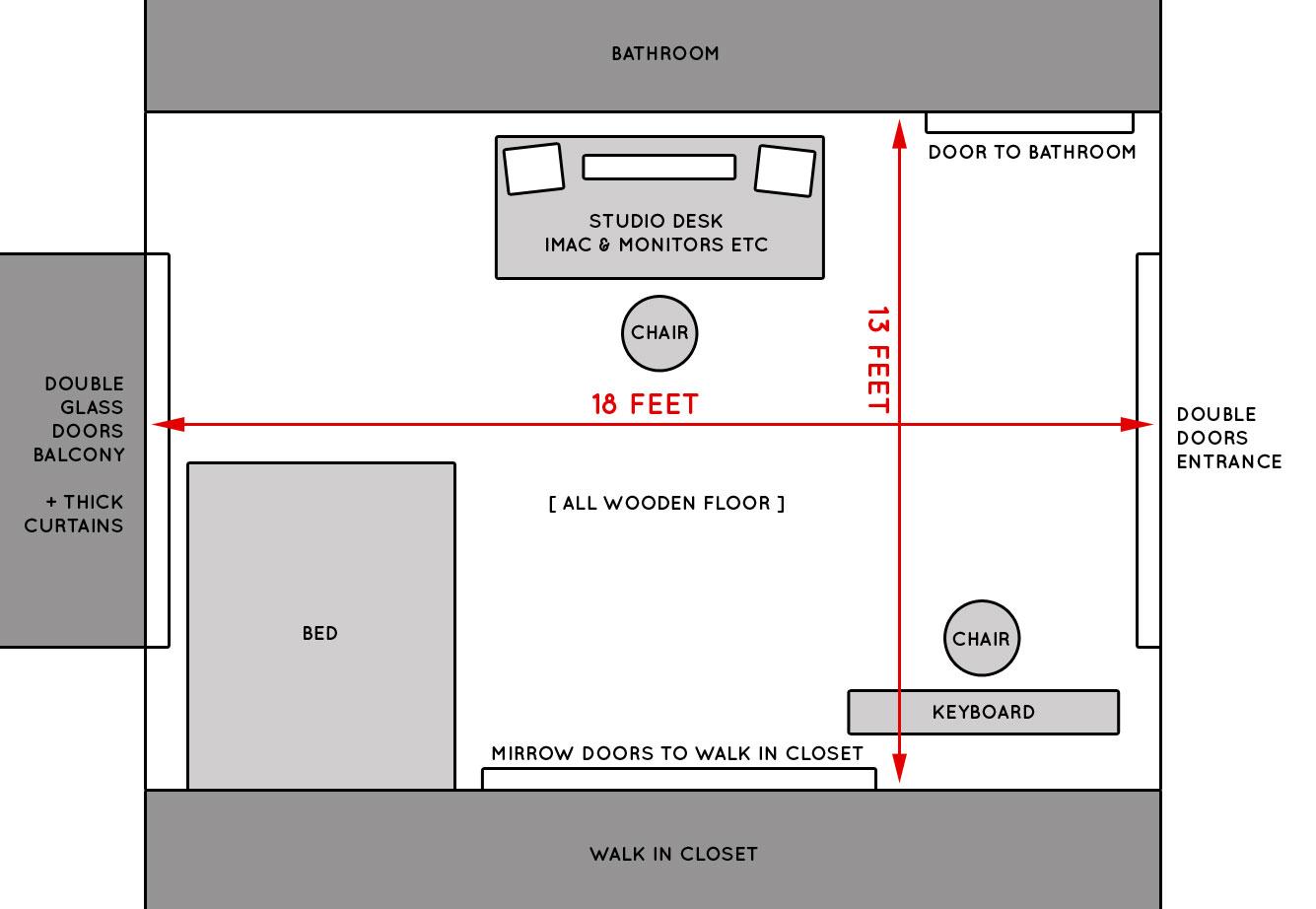 Reducing Echo In My Bedroom Room Plan Jpg