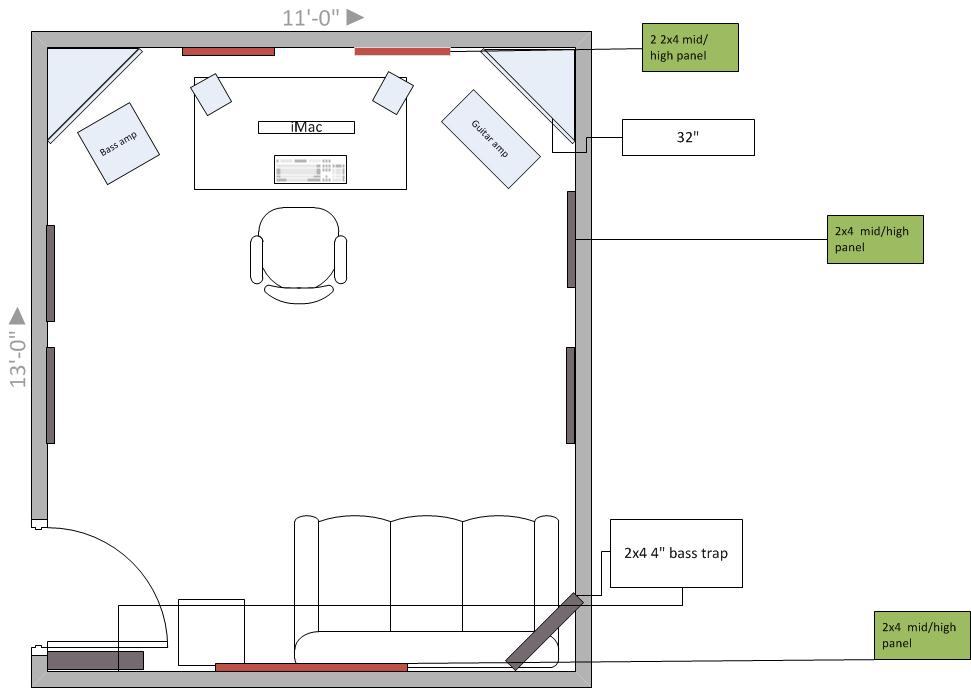 Thoughts On Small Room 10 5 X 9 5 X 8 5 Gearslutz Pro