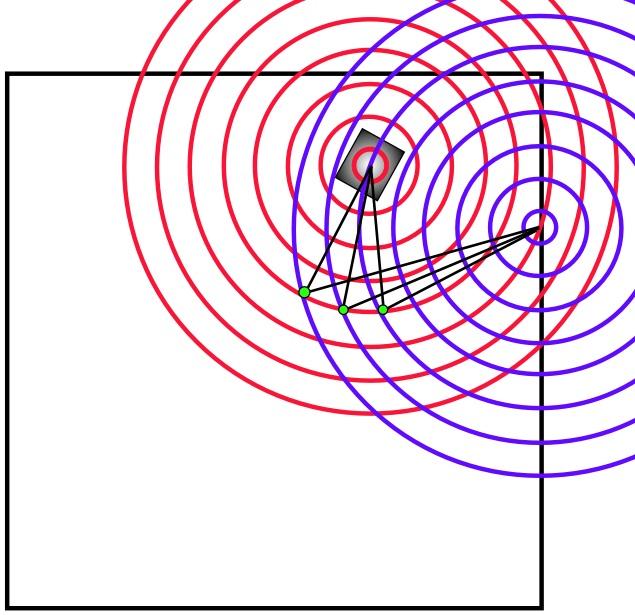 Standing Wave Pattern Standing Wave?-pattern.jpg