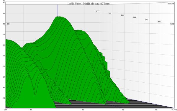 Flatten Monitors Response - Recommended Software?! Filter Impulse Response?-minus3db.png