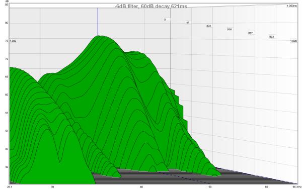Flatten Monitors Response - Recommended Software?! Filter Impulse Response?-minus6db.png