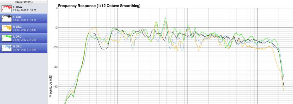 Flatten Monitors Response - Recommended Software?! Filter Impulse Response?-sweet-circle.jpg
